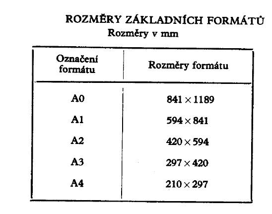 Formaty A Skladanie Vykresov Fzki Spu Nitra
